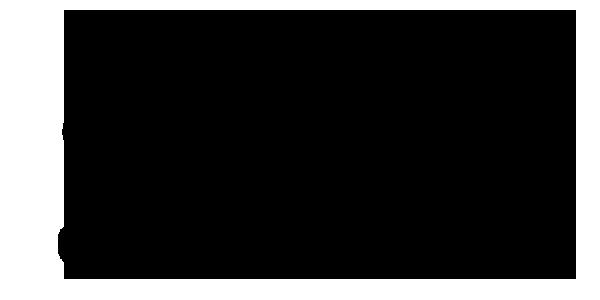 GELISH SHOP